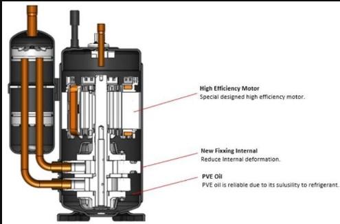 Cara Kerja Kompresor AC